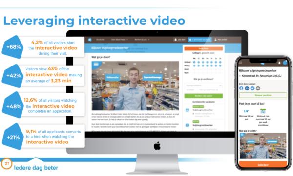 interactieve video